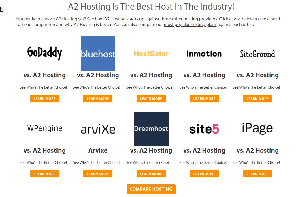 a2hosting: best hosting provider