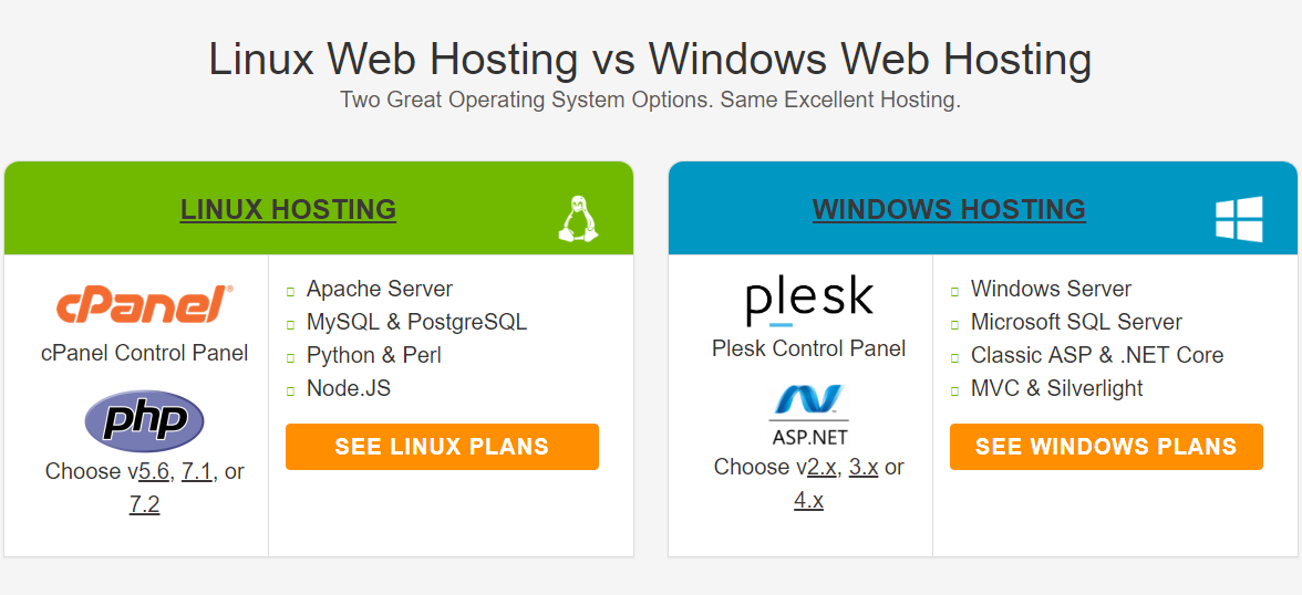 a2hosting linux vs windows hosting