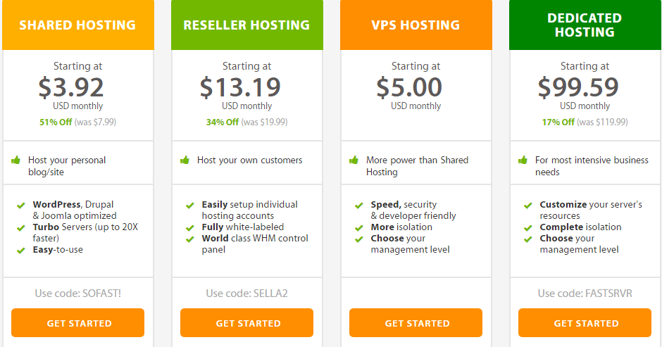 A2Hosting review-A2hosting Service
