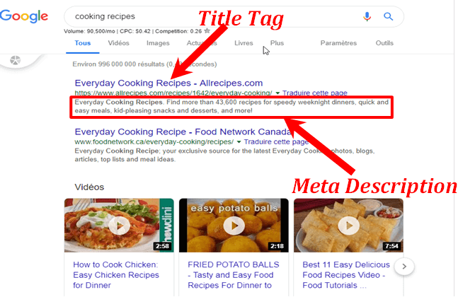 blog posts title tag and meta description