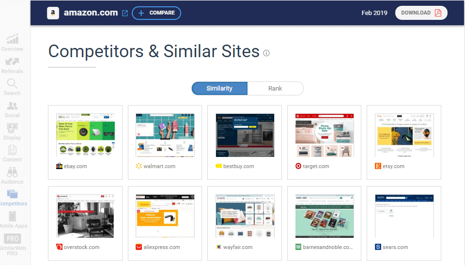 competitors and similar sites metrics