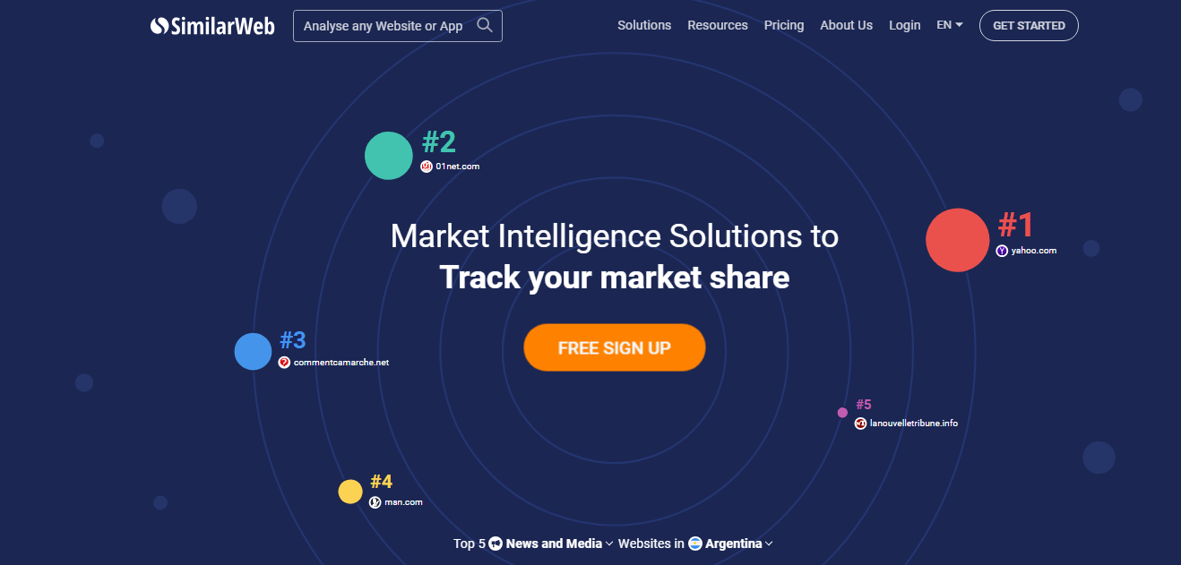 similarweb homepage