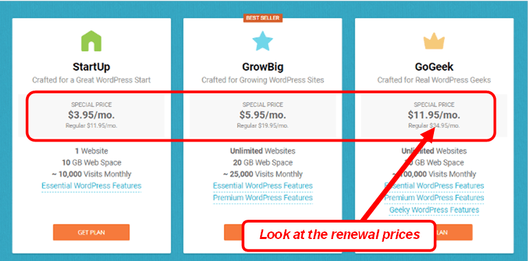 a2hosting-vs.-siteground-pricing comparison
