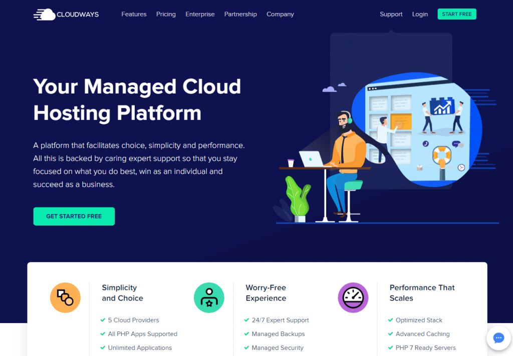 cloudways managed cloud hosting