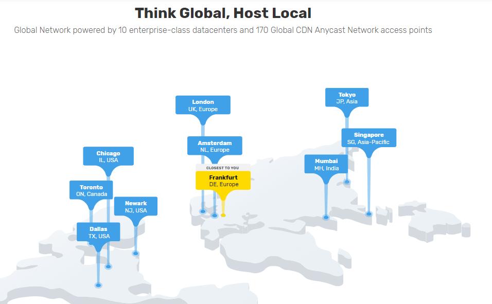 Fastcomet server locations