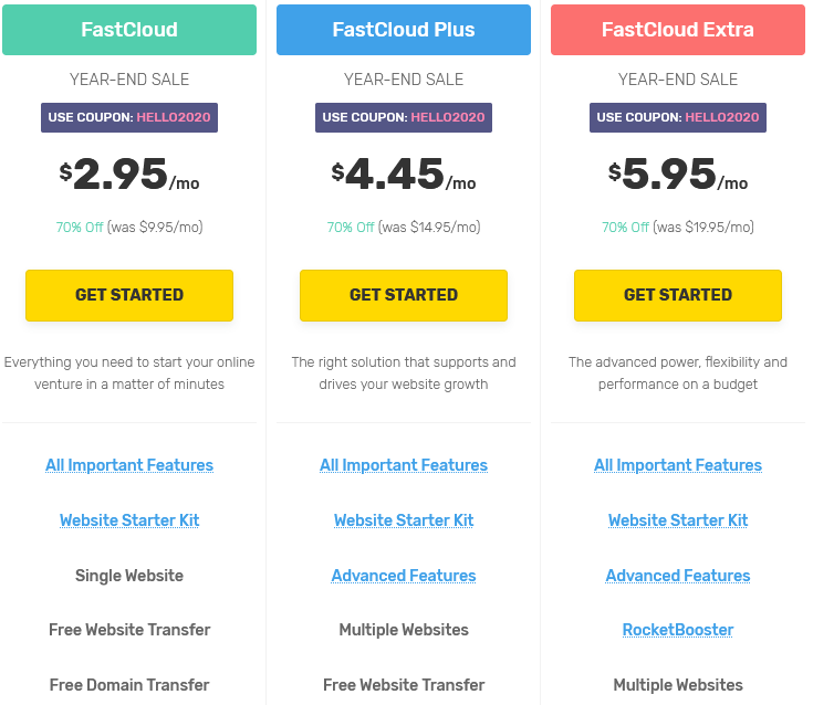 Fastcloud extra plan features and price